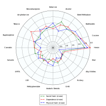 Effets du tabac sur la santé - Wikipédia 2